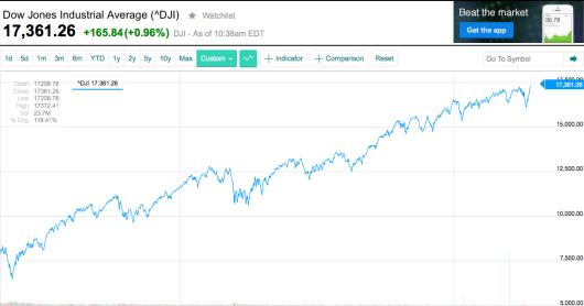 Screenshot 2014-10-31 10.39.17